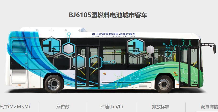 福田氢燃料电池客车BJ6105一次加氢最大续航里程400公里