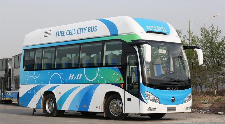 《长三角燃料电池汽车一体化示范实施方案》将FCVC2019发布