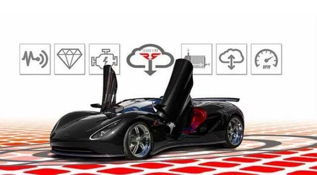 RONN将在中国投资氢能基础设施 联合生产氢燃料电池汽车