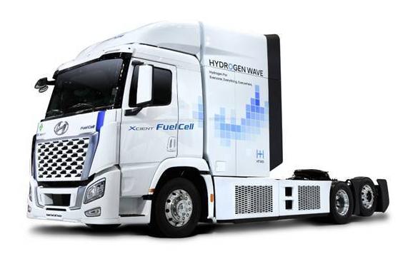 """现代汽车集团发布""""氢能愿景2040"""" 致力建立全球氢能社会"""