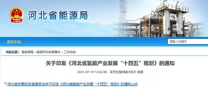 """《河北省氢能产业发展""""十四五""""规划》:推广1万辆车 100座加氢站"""